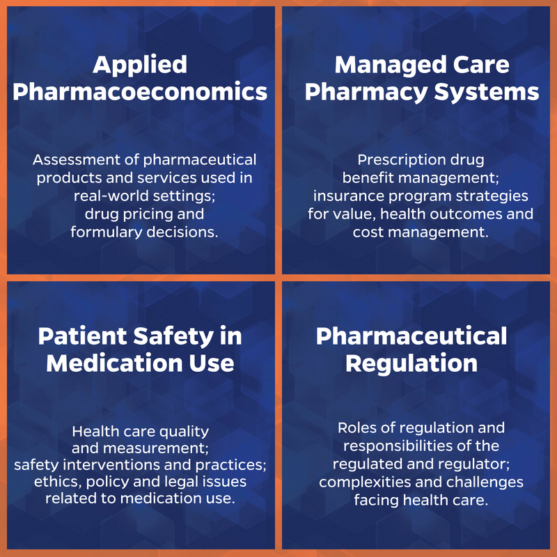 Online POP tracks include applied pharmacoeconomics, managed care pharmacy systems, patient safety in medication use and pharmaceutical regulation